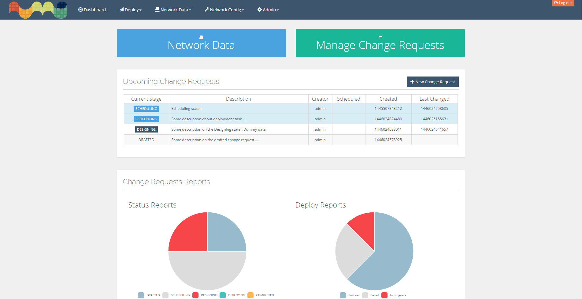 Main dashboard, application navigation, real-time report pie-charts.
